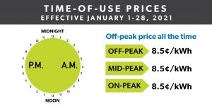 Time of use prices